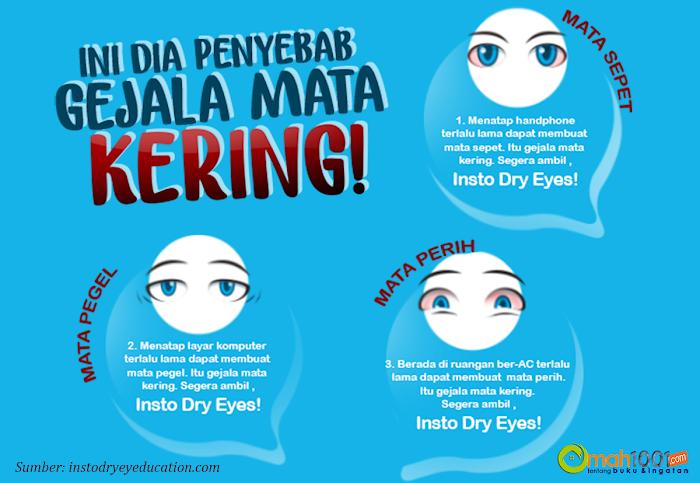 Mata, Insto Dry Eyes, Lalu Bye Mata Kering