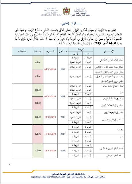 في شان انعقاد لجان الترقية بالاختيار برسم سنة 2018