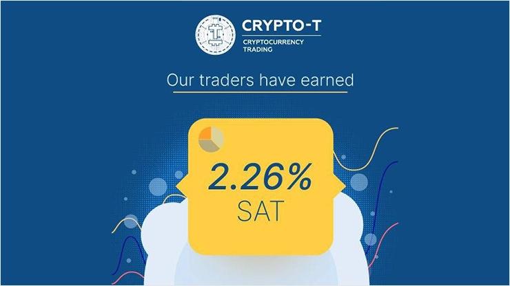 Отчет Crypto-T за субботу