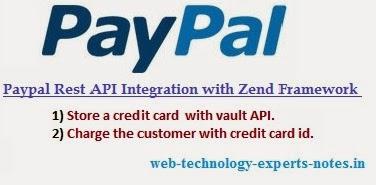 Paypal Rest API Integration with Zend Framework | Web