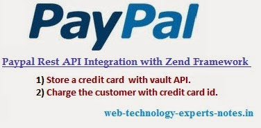 Paypal Rest API Integration with Zend Framework