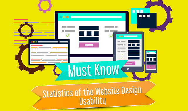 Must Know Statistics of the Website Design Usability