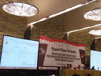 Rapat Pleno Tingkat Provinsi Lampung Diwarnai Interupsi Para Saksi