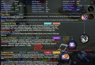 Hero Baru Wanwan Mobile Legends, Hero Marksman Super Lincah dan OP
