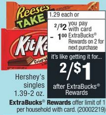Hershey's Kisses or Miniatures-