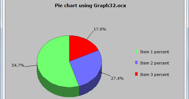 Eng shady mohsen blog excel vba pie chart in userform ccuart Images