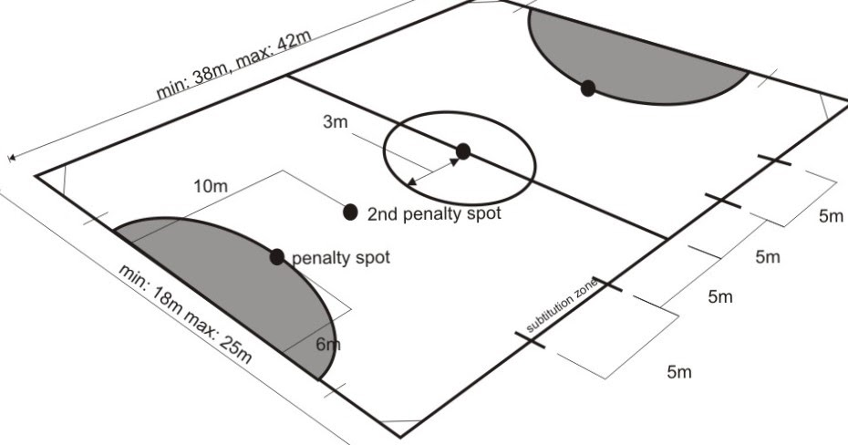Ukuran Lapangan Futsal Standar Nasional Dan Internasional Penjasorkes