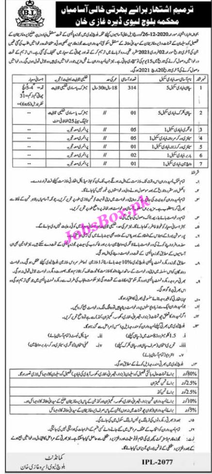 Baloch Levy Sipahi Border Military Police Jobs 2021
