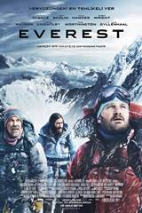 Everest (2015) 1080p Film indir