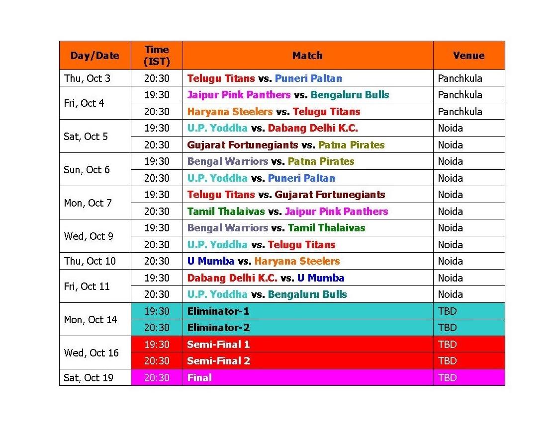 Pro Kabaddi 2019 Schedule Learn New Things: Pro Kabaddi 2019 Schedule & Time Table (Season 7)