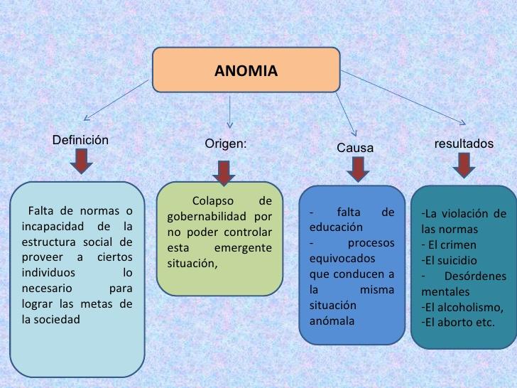anomia | bagatela, Skeleton