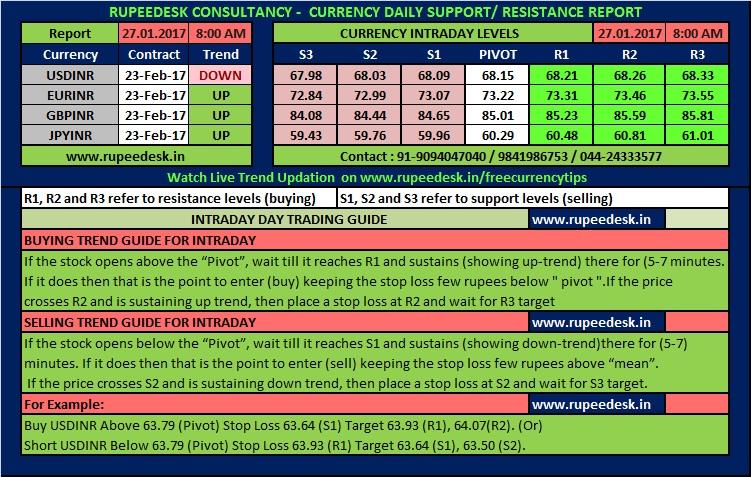 Mcx Commodity Futures - Rupeedesk Consultancy: Free ...