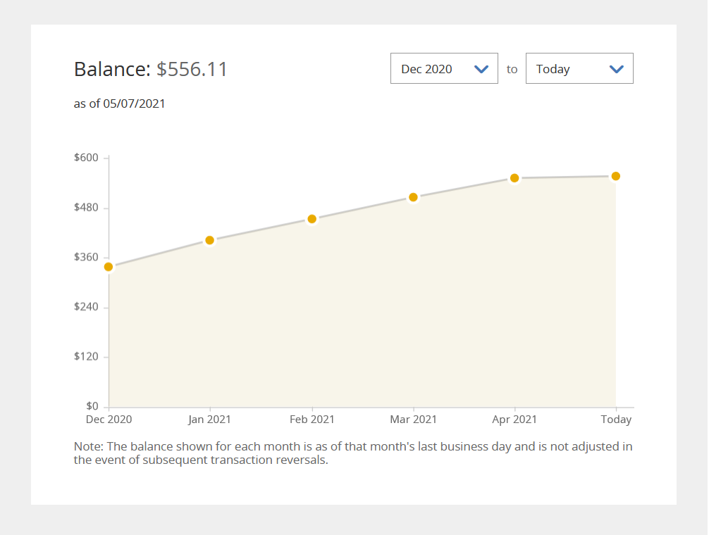 My College 529 Plan end of April 2021! only at www.dividendraptor.com
