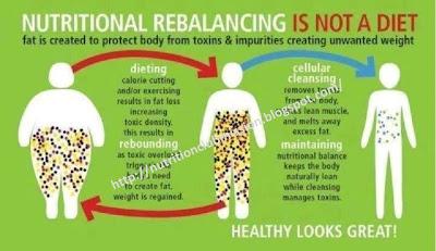 Herbalife Cellular Nutrition