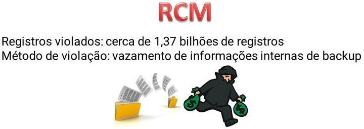 caso-rcm