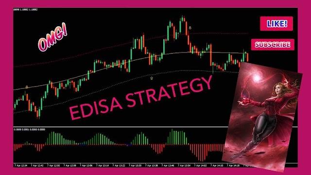 EDISA La Mejor Estrategia de Trading, Gana Dinero en Minutos FX & BINARIAS