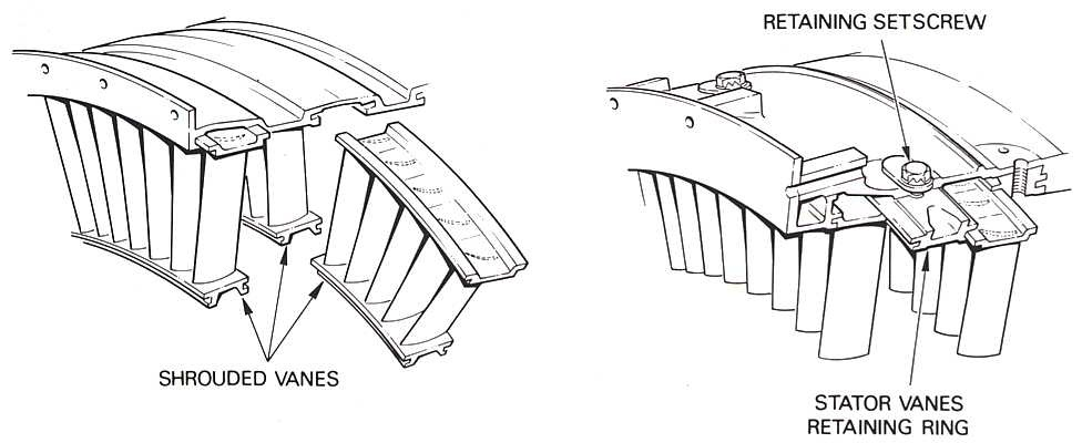 model aircraft: A typical rotor blade showing twisted contour