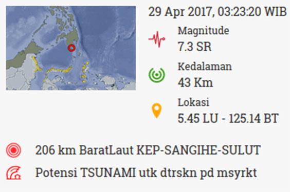 Terjadi Gempa 7,3 SR Di Kepulauan Sangihe dan Berpotensi Tsunami
