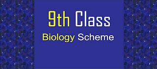 9th Class Biology pairing scheme