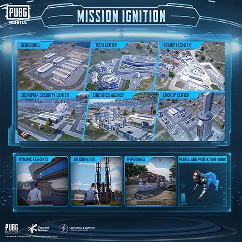 mission ignition erangel pubg mobile