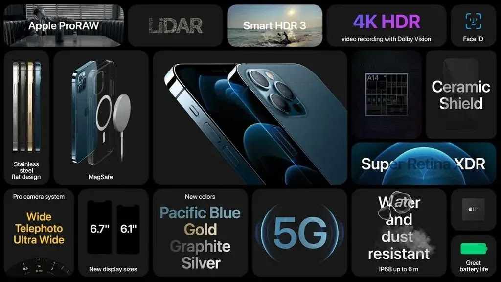 iPhone 12 Pro Foto: Apple