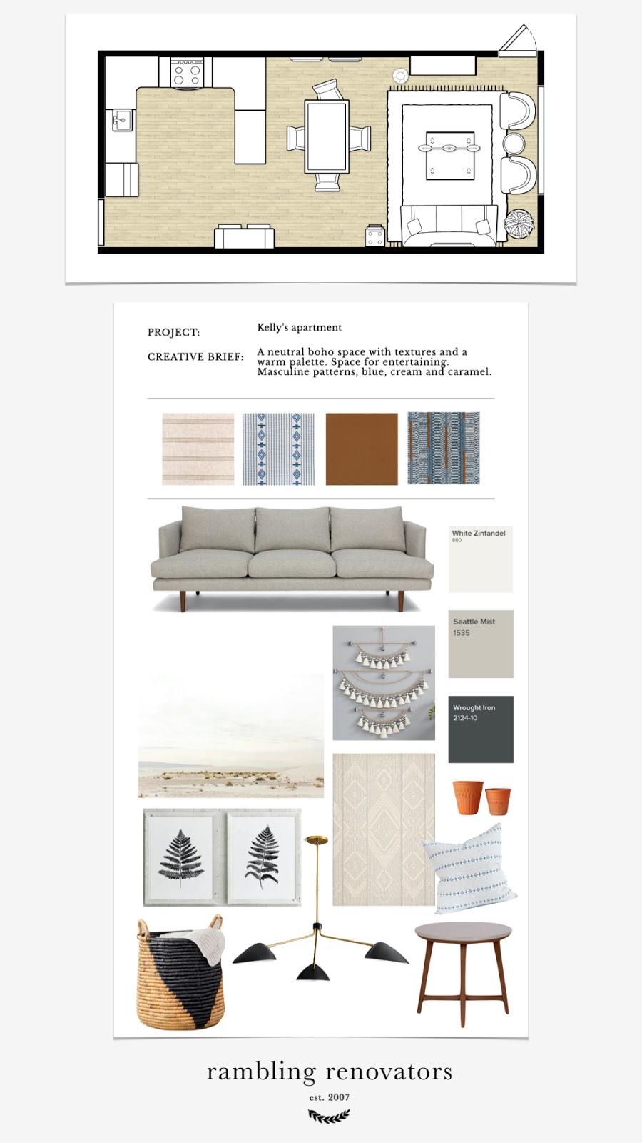 design services online, online edesign, design consultation