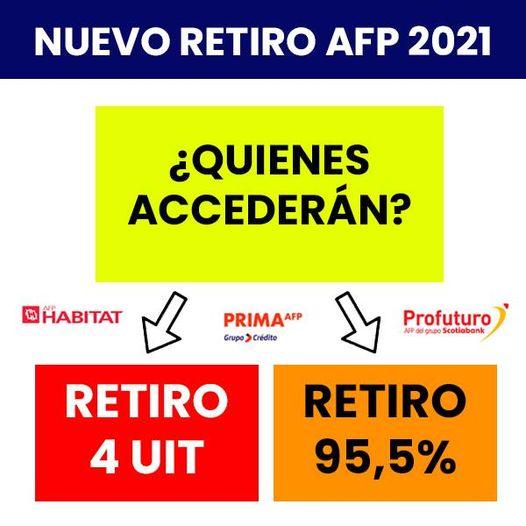 RETIRO AFP ¿Quiénes Podrán RETIRAR 4 UIT Y Quienes El 95,5%?