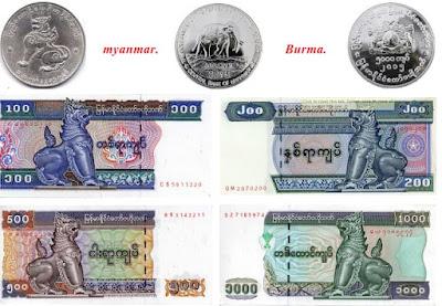 Burma Kyat