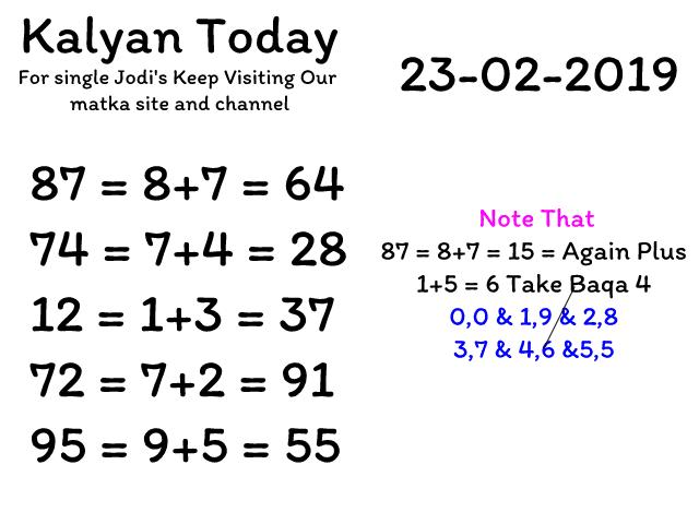 Kalyan Chart 2008