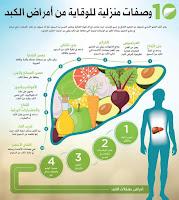 الوقاية من امرأض الكبد
