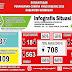 Covid-19 di Grobogan Hari Ini: Positif Tambah 12, Totalnya Jadi 708 Orang