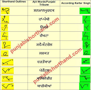 27-february-2021-ajit-tribune-shorthand-outlines