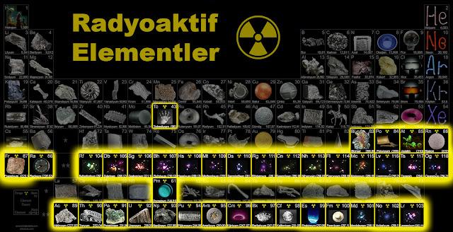 Periyodik tablo üzerinde radyoaktif elementler