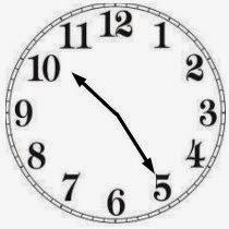 Love-Spanish.com: It Is Twenty Five Minutes Past Ten