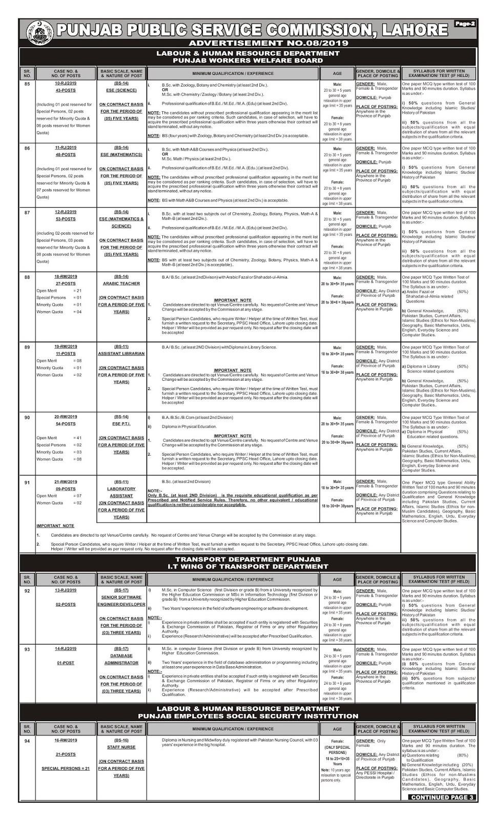 Latest Jobs Educators (Teachers) PPSC March 2019 And Other 1000+|