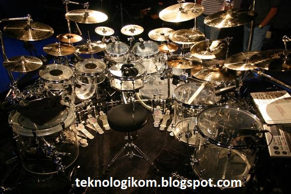 Apa Itu Cymbal Artikel Terlengkap