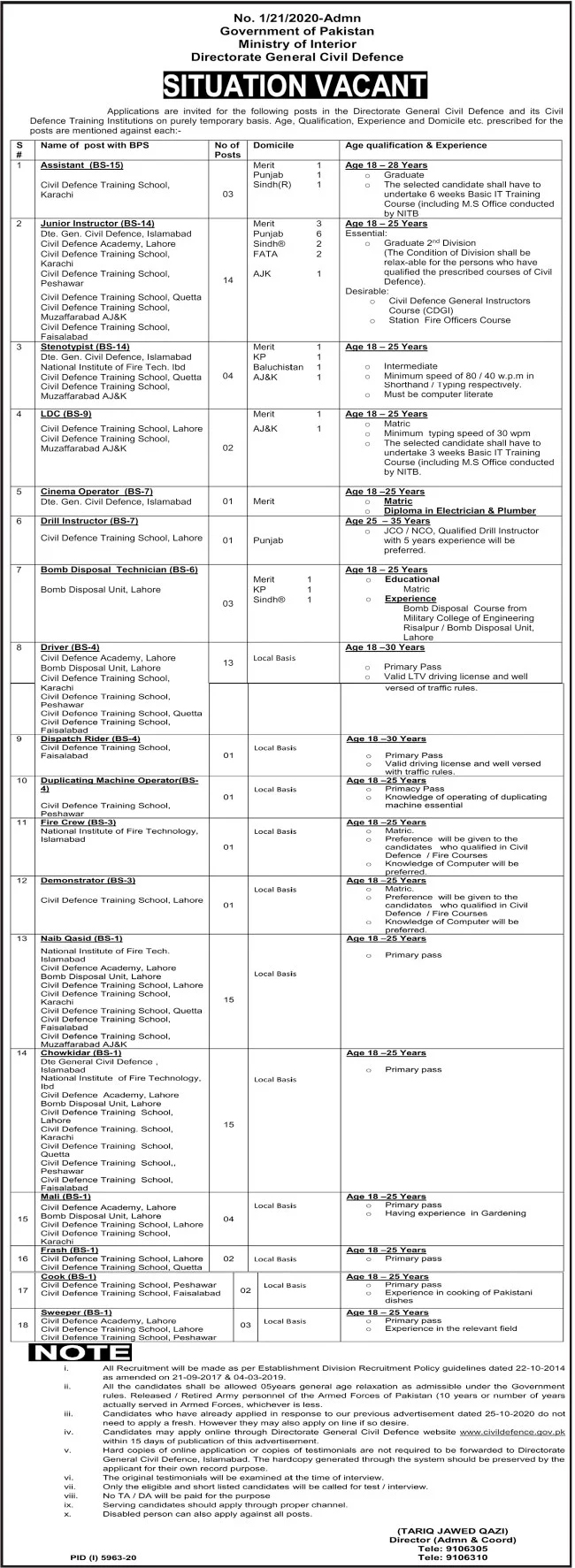 Latest Civil Defence Jobs 2021