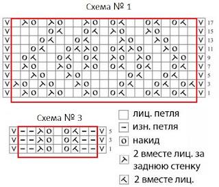 shema-uzora (3)