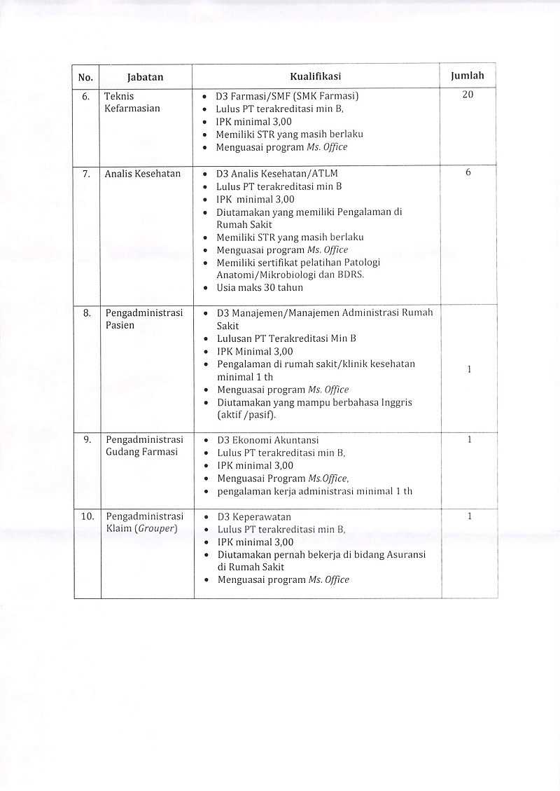 Rekrutmen Non CPNS Rumah Sakit Universitas Gadjah Mada Tahun 2017