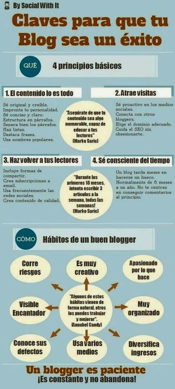 tips para el éxito de tu blog