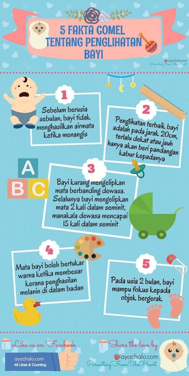 5 Fakta Tentang Penglihatan Bayi!