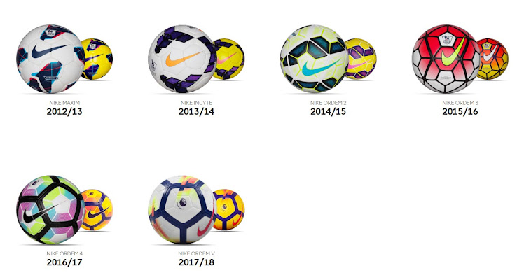 best loved amazing price save off LEAKED: Nike To Bring Back Classic Geo Merlin Ball Name + ...