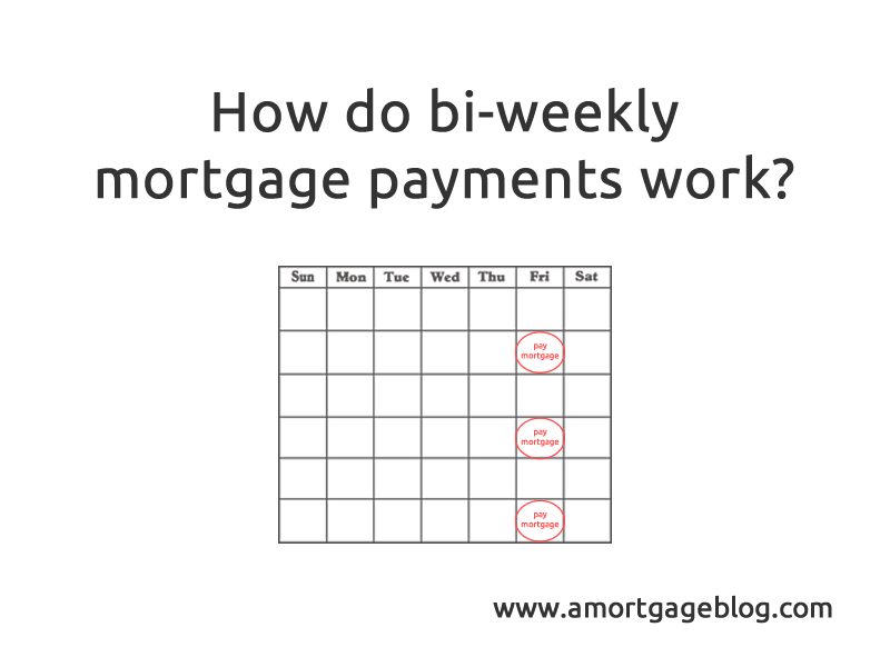This is a mortgage blog.