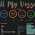 "How to Create Your Own ""My Vizzes"" Viz"