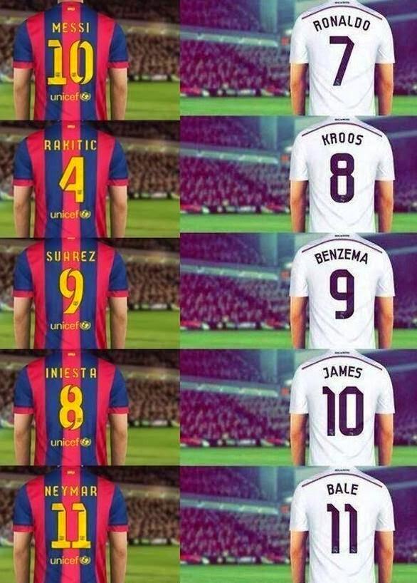 Skuad Pemain Terbaru Barcelona dan Real Madrid