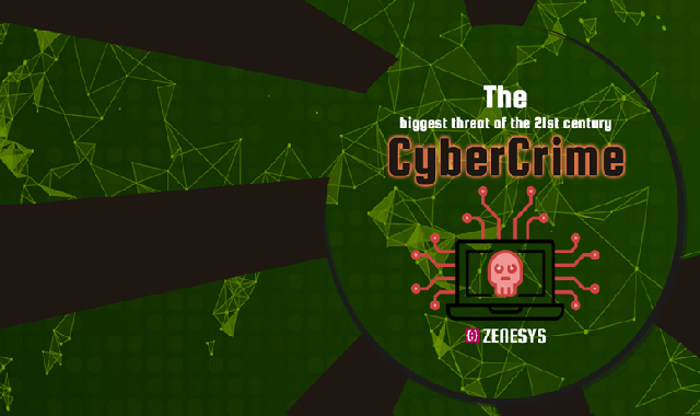 The Biggest Threat of 21st Century -CyberCrime #infographic