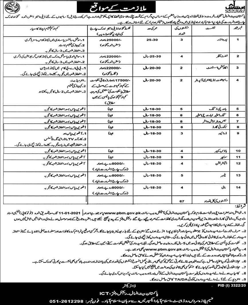 Latest Pakistan Bait-ul-Mal Ehsas Program Management Jobs 2020 For Supervisor, Shift Manager, Accounts Assistant, Data Entry Operator & more