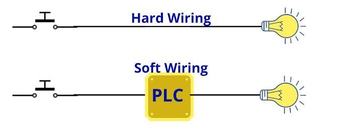 PLC Ladder Logic Programming Basic Hindi | Engineer Dost