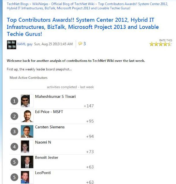 top contributor