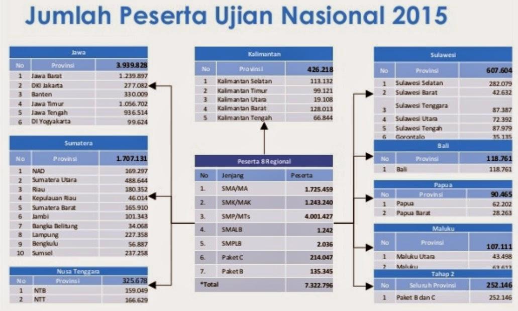 Pawarta Bahasa Jawa Pendidikan